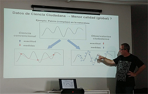 La comparativa entre ciencia convencional (mayor exactitud de datos pero menor número de medidas) vs observatorios de ciudadanos (menor exactitud pero mayor número de medidas)